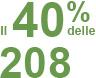 Il 40% delle 208